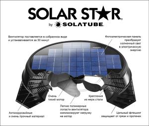 Solar_star_1600_cutaway